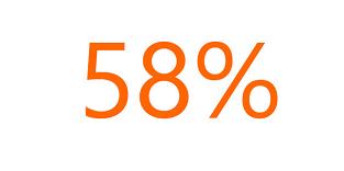 58%resize