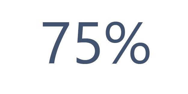 XXL stats2